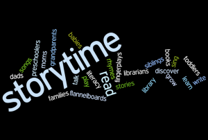 A Wordle (wordle.net) created by the author.