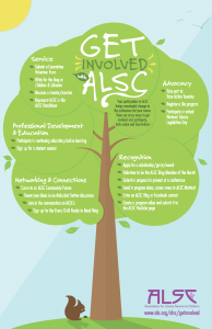 Get Involved with ALSC