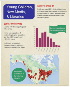 Young Children, New Media & Libraries Survey