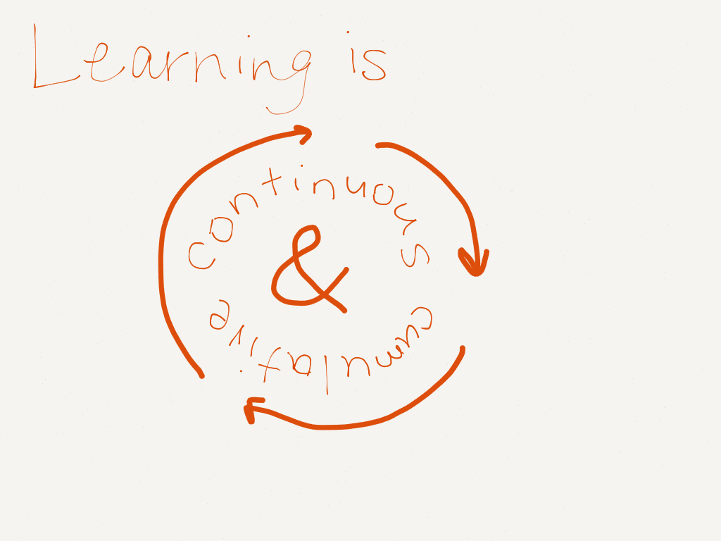 Learning is continuous and cumulative. (Image by Amy Koester)