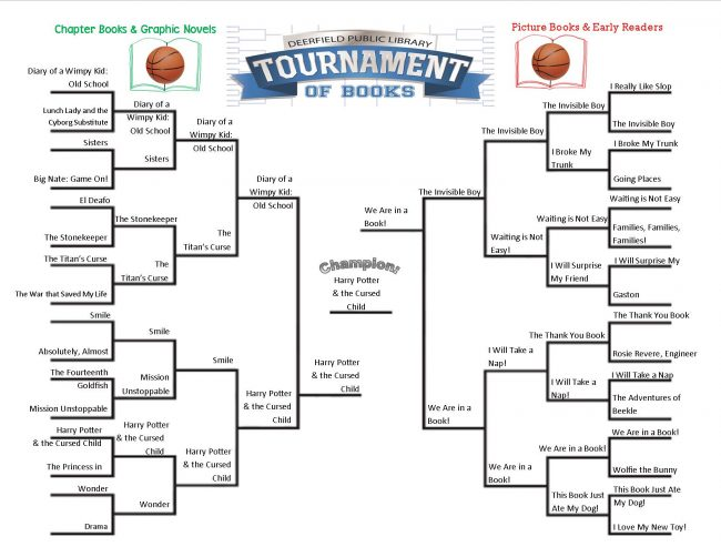 Final Tournament of Books brackets after the Championship Game