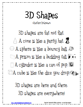 Information about 3D shapes