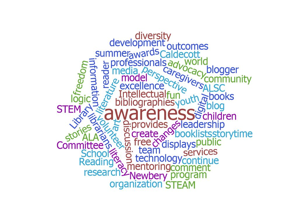 Wordcloud featuring words from the ALSC Blog