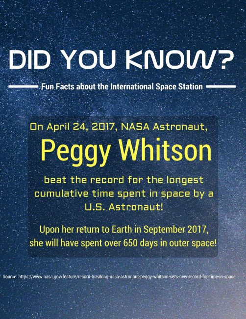 Social Media Fun Facts about the ISS