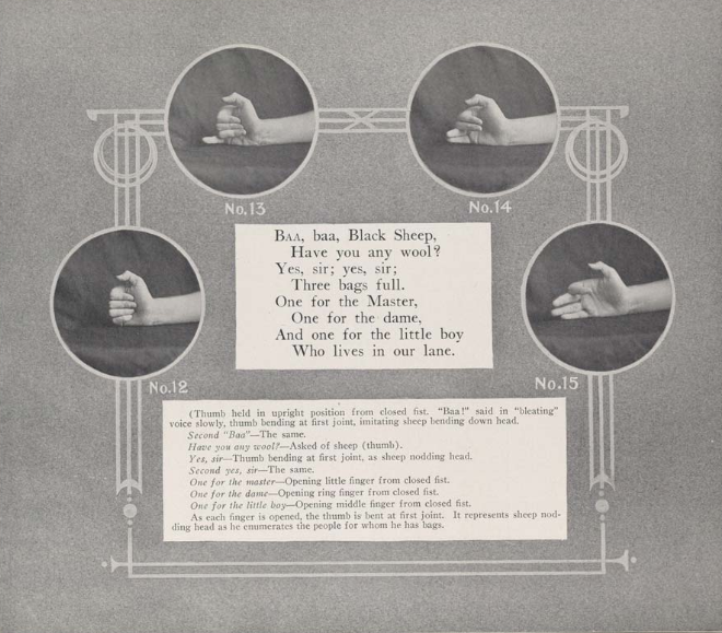 """Photo instructions for the hand movements to the rhyme """"baa baa black sheep"""" and"""