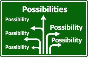Image showing a flowchart of possiblity