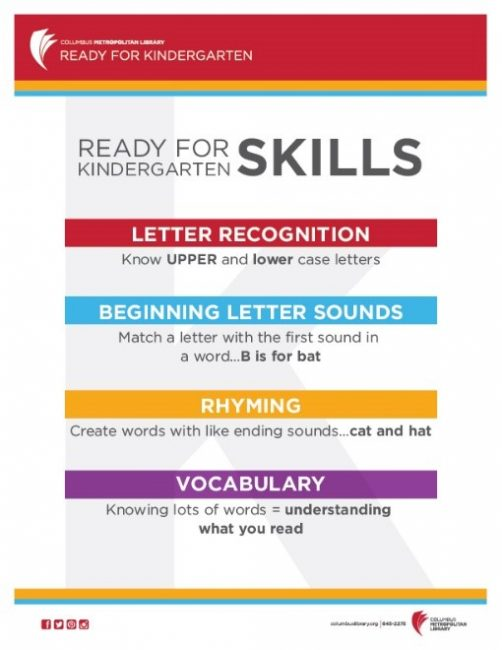 Ready for Kindergarten Skills sign