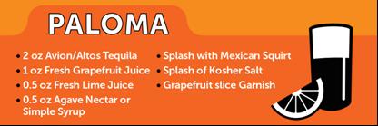 Paloma Recipe