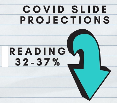 covid slide projections, reading decreases 32-37%